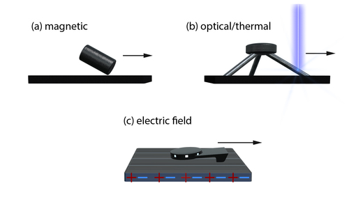 Biomedical applications of untethered mobile milli/microrobots