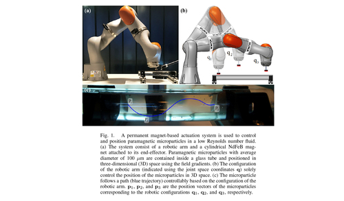 Positioning of drug carriers using permanent magnet-based robotic system in three-dimensional space