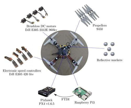 Aerial robot control in close proximity to ceiling: A force estimation-based nonlinear mpc