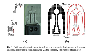 Integrating mechanism synthesis and topological optimization technique for stiffness-oriented design of a three degrees-of-freedom flexure-based parallel mechanism