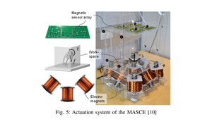 EndoSensorFusion: Particle Filtering-Based Multi-sensory Data Fusion with Switching State-Space Model for Endoscopic Capsule Robots