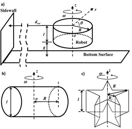 Rotational Flows Generated by Microrobots Rotating Near Surfaces at Low Reynolds Number
